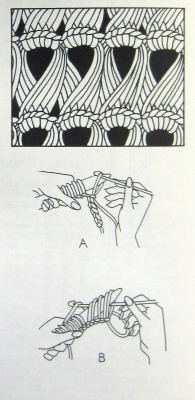 Illustrations by Marta Cone to accompany the broomstick lace instructions.