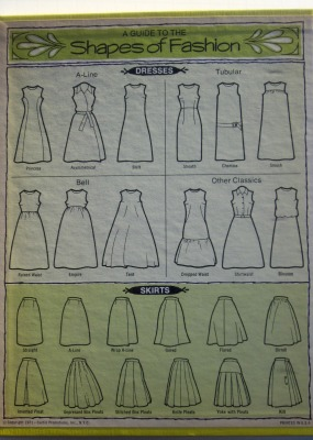 Complete Fam Sewing Bk dresses and skirts