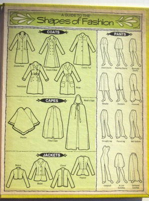 Complete Fam Sewing Bk pants and coats