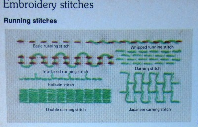 Complete Guide to Needlework 46 running sts