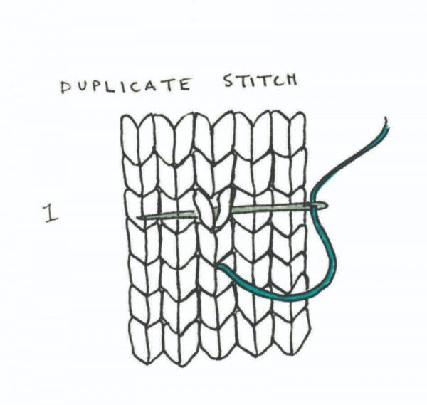 Free knitting pattern: Alien hat by Vanessa Mooncie via Underground Crafter | duplicate stitch illustration 1