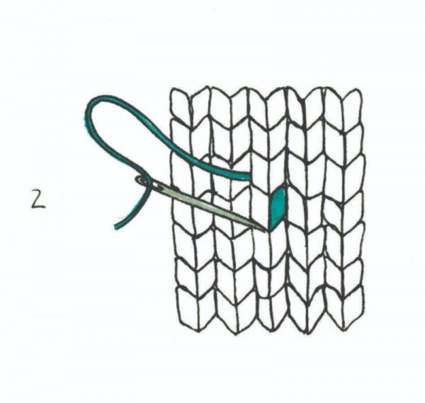 Free knitting pattern: Alien hat by Vanessa Mooncie via Underground Crafter | duplicate stitch illustration 2