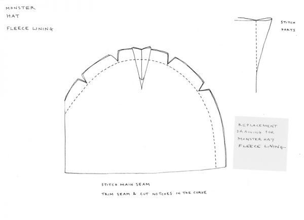 Free knitting pattern: Alien hat by Vanessa Mooncie via Underground Crafter | adding fleece lining